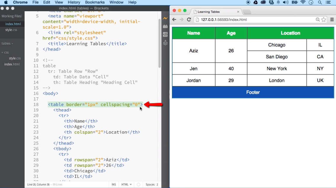 Table: All About Creating Simple to Complex HTML Tables