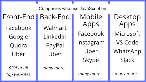Why JavaScript? - iLoveCoding